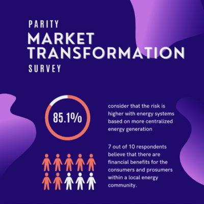Parity H2020 Market Transformation Survey